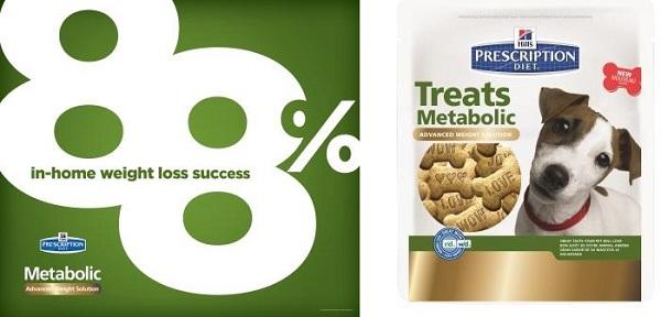 Hills Prescription Metabolic Diet